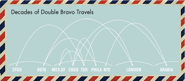 Decades of Double Bravo Travels